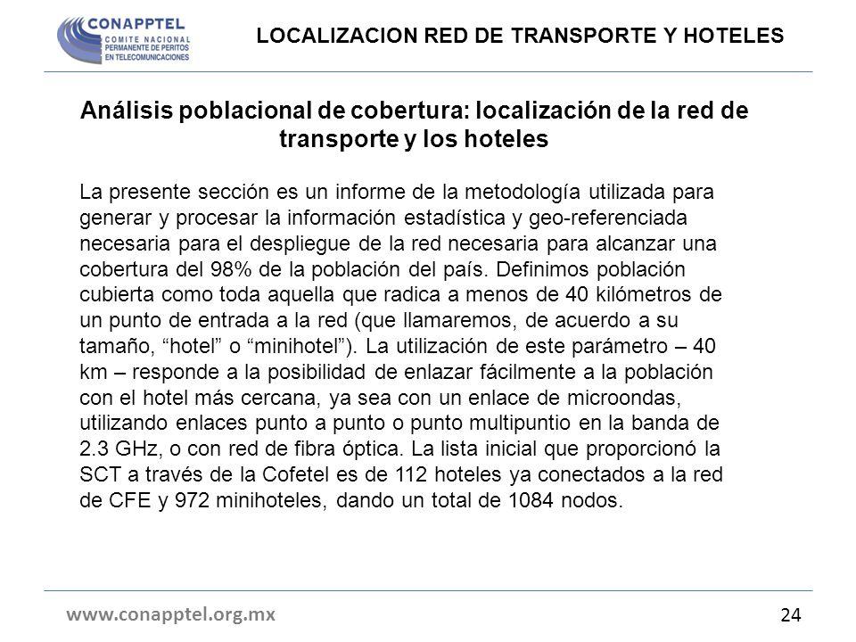 Análisis poblacional de cobertura: localización de la red de transporte y los hoteles La presente sección es un informe de la metodología utilizada pa