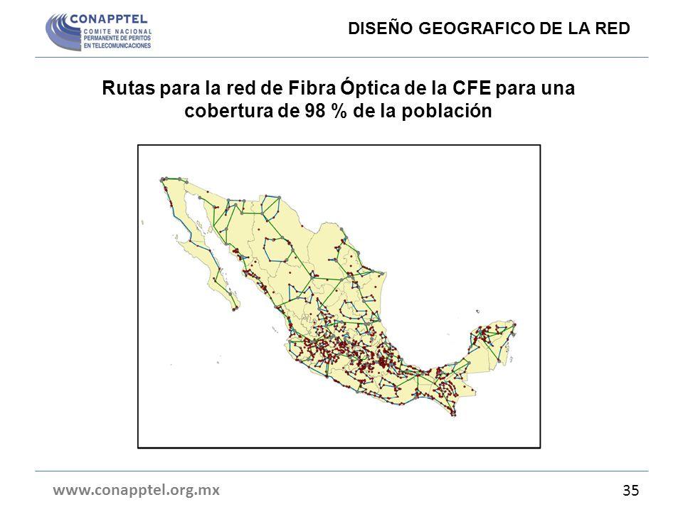 Rutas para la red de Fibra Óptica de la CFE para una cobertura de 98 % de la población www.conapptel.org.mx 35 DISEÑO GEOGRAFICO DE LA RED