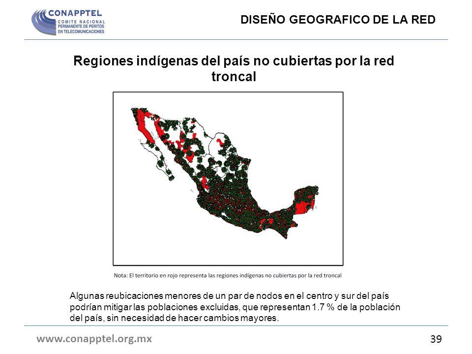 Regiones indígenas del país no cubiertas por la red troncal www.conapptel.org.mx 39 DISEÑO GEOGRAFICO DE LA RED Algunas reubicaciones menores de un pa