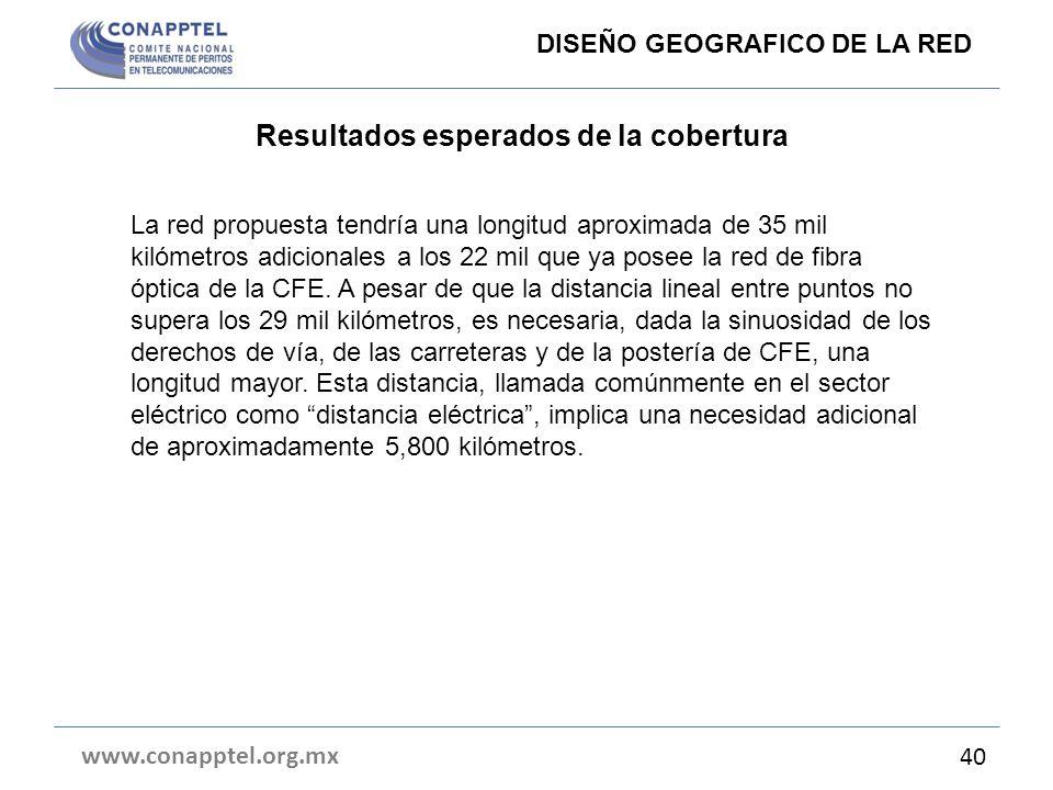 Resultados esperados de la cobertura www.conapptel.org.mx 40 DISEÑO GEOGRAFICO DE LA RED La red propuesta tendría una longitud aproximada de 35 mil ki