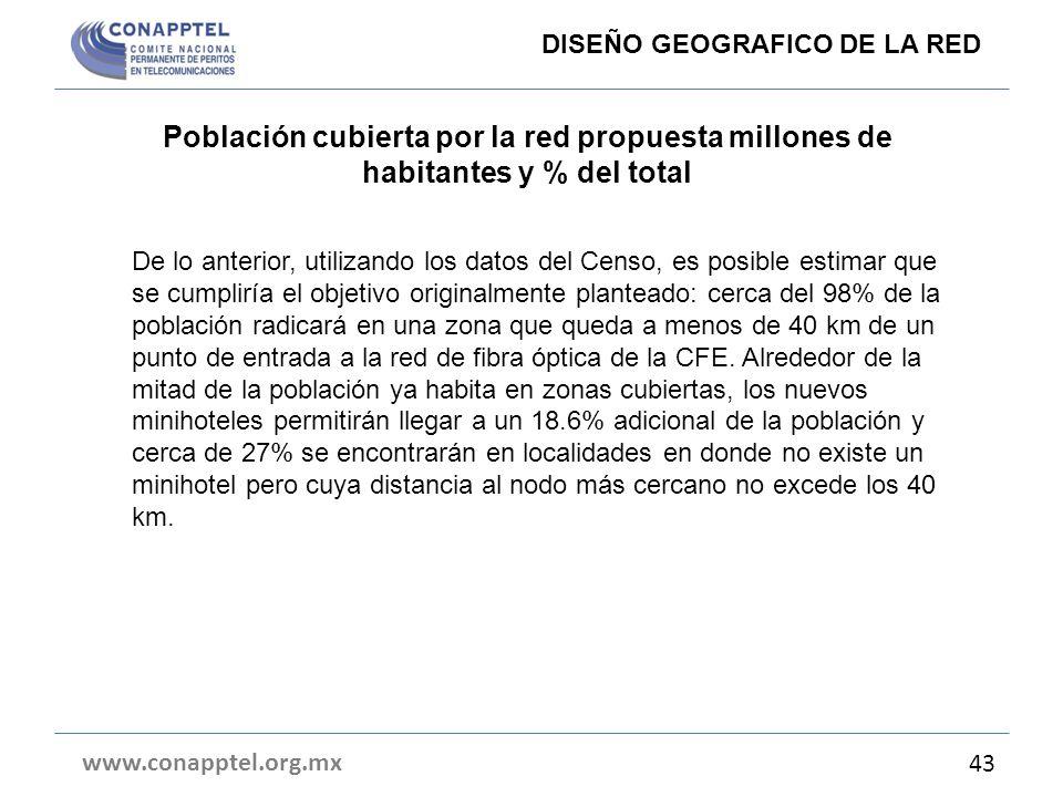 Población cubierta por la red propuesta millones de habitantes y % del total www.conapptel.org.mx 43 DISEÑO GEOGRAFICO DE LA RED De lo anterior, utili