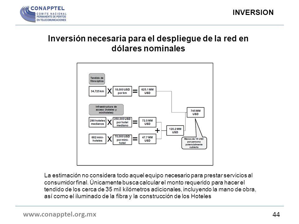 Inversión necesaria para el despliegue de la red en dólares nominales www.conapptel.org.mx 44 INVERSION La estimación no considera todo aquel equipo n