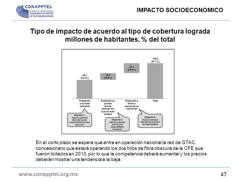 Tipo de impacto de acuerdo al tipo de cobertura lograda millones de habitantes, % del total www.conapptel.org.mx 47 IMPACTO SOCIOECONOMICO En el corto