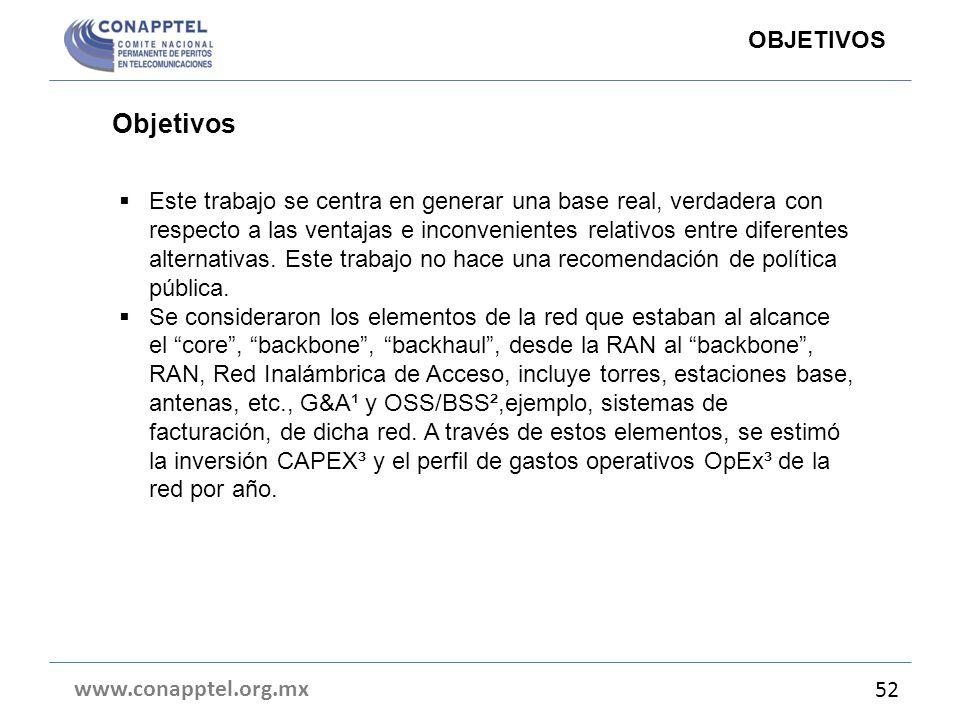 Objetivos www.conapptel.org.mx 52 OBJETIVOS Este trabajo se centra en generar una base real, verdadera con respecto a las ventajas e inconvenientes re