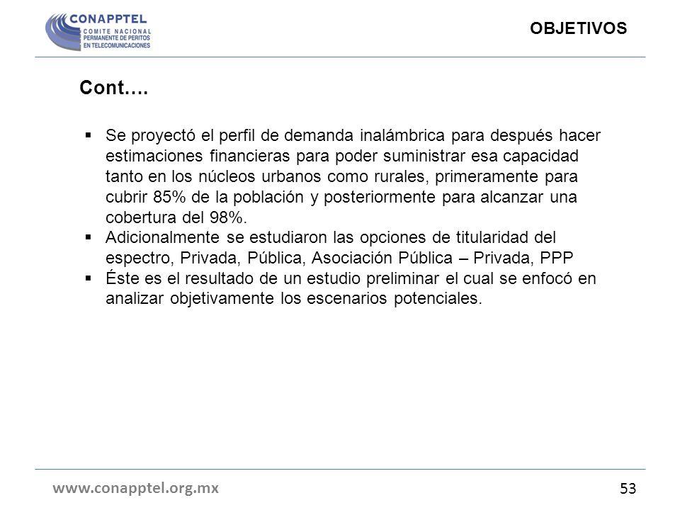 Cont…. www.conapptel.org.mx 53 OBJETIVOS Se proyectó el perfil de demanda inalámbrica para después hacer estimaciones financieras para poder suministr