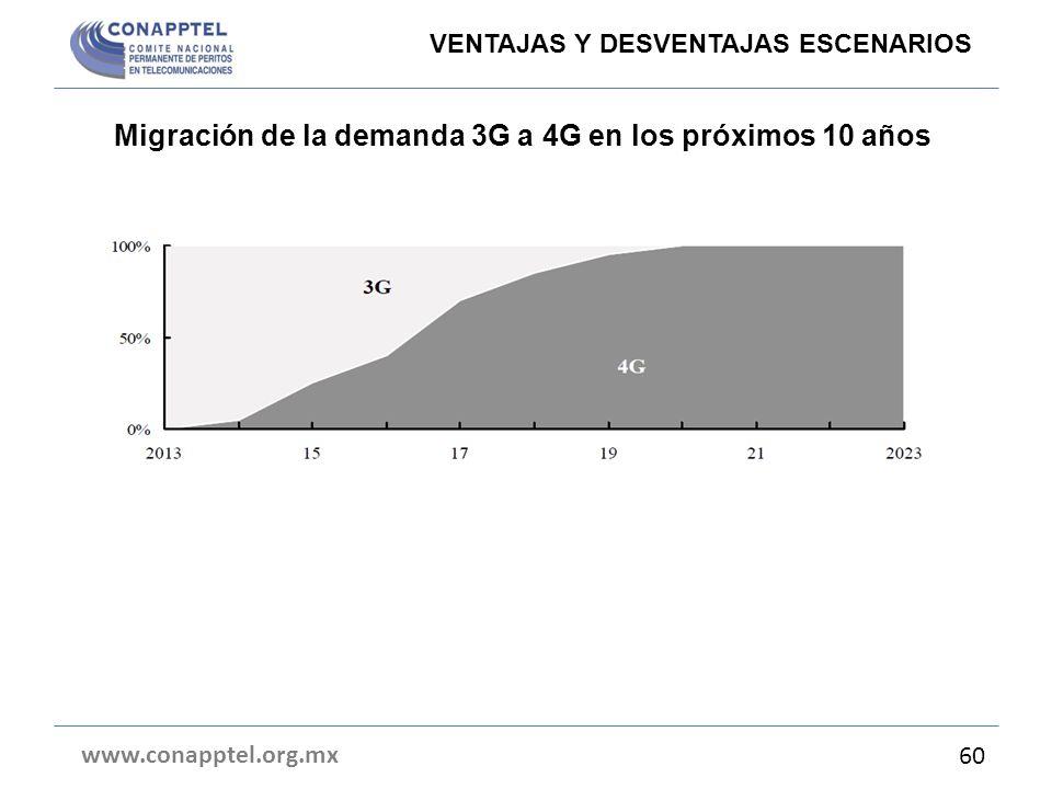 Migración de la demanda 3G a 4G en los próximos 10 años www.conapptel.org.mx 60 VENTAJAS Y DESVENTAJAS ESCENARIOS