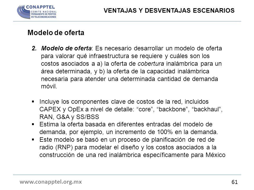 Modelo de oferta www.conapptel.org.mx 61 VENTAJAS Y DESVENTAJAS ESCENARIOS 2.Modelo de oferta: Es necesario desarrollar un modelo de oferta para valor