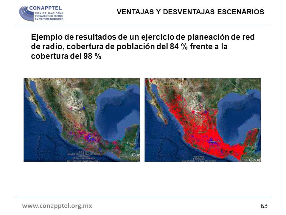 Ejemplo de resultados de un ejercicio de planeación de red de radio, cobertura de población del 84 % frente a la cobertura del 98 % www.conapptel.org.