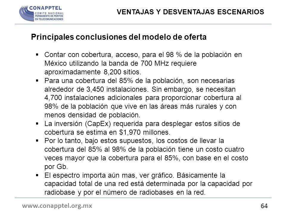 Principales conclusiones del modelo de oferta www.conapptel.org.mx 64 VENTAJAS Y DESVENTAJAS ESCENARIOS Contar con cobertura, acceso, para el 98 % de