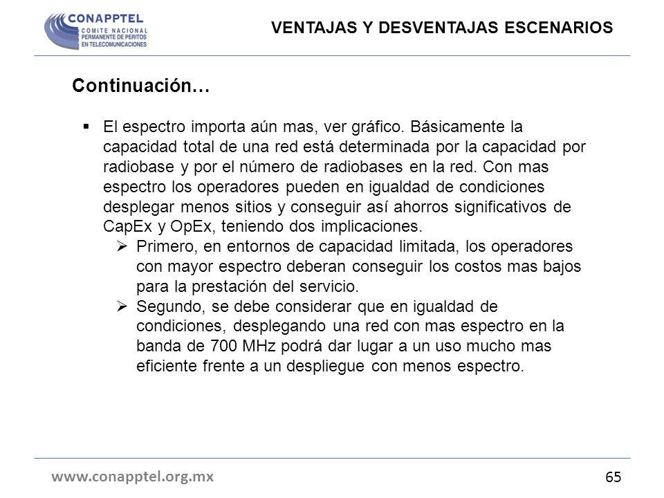 Continuación… www.conapptel.org.mx 65 VENTAJAS Y DESVENTAJAS ESCENARIOS El espectro importa aún mas, ver gráfico. Básicamente la capacidad total de un