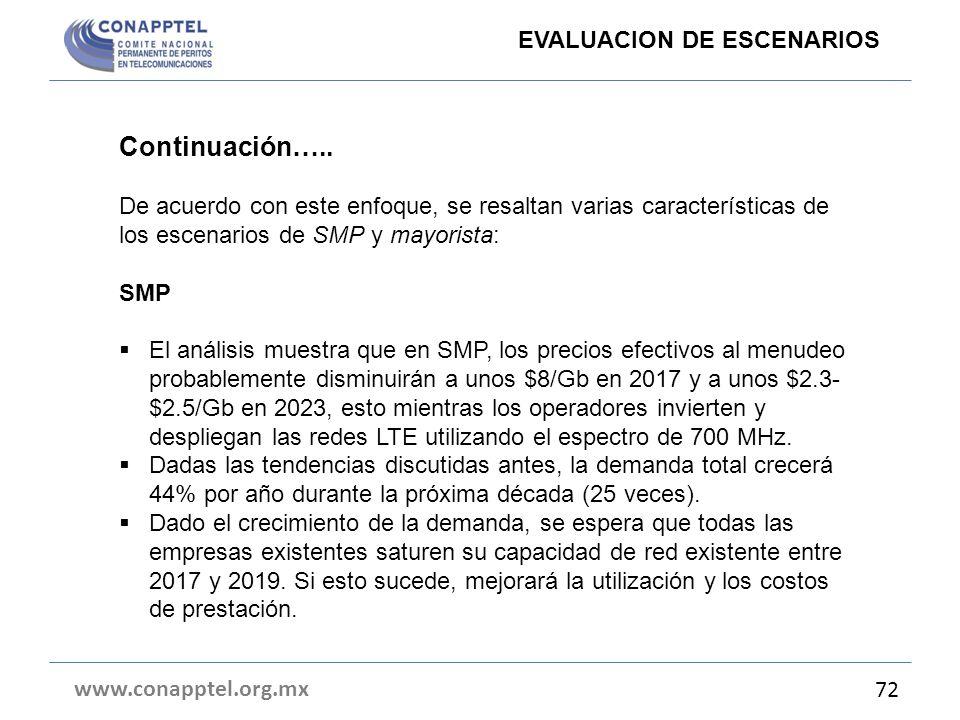 www.conapptel.org.mx 72 Continuación….. De acuerdo con este enfoque, se resaltan varias características de los escenarios de SMP y mayorista: SMP El a