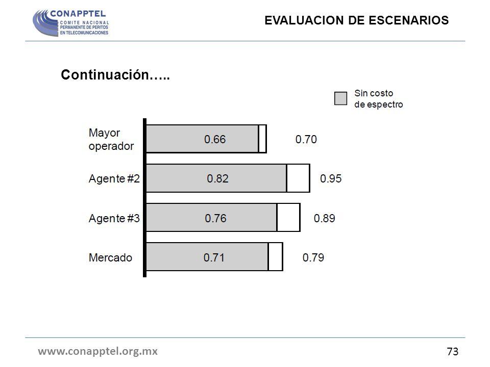 www.conapptel.org.mx 73 Continuación….. EVALUACION DE ESCENARIOS