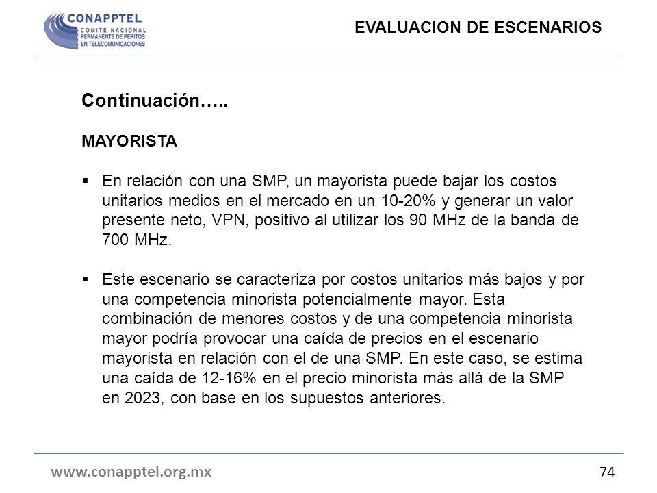 www.conapptel.org.mx 74 Continuación….. MAYORISTA En relación con una SMP, un mayorista puede bajar los costos unitarios medios en el mercado en un 10
