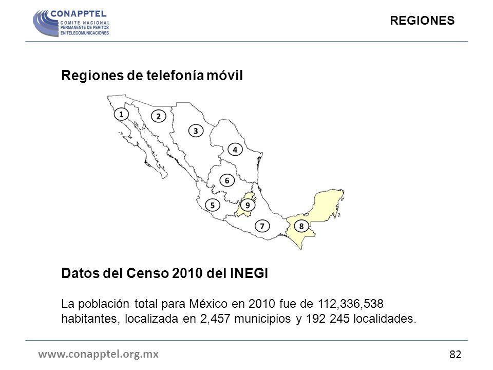 www.conapptel.org.mx 82 Regiones de telefonía móvil REGIONES Datos del Censo 2010 del INEGI La población total para México en 2010 fue de 112,336,538