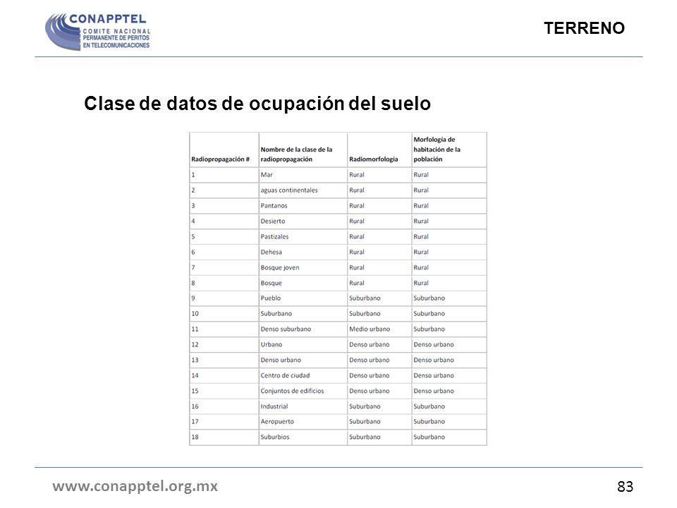 www.conapptel.org.mx 83 TERRENO Clase de datos de ocupación del suelo