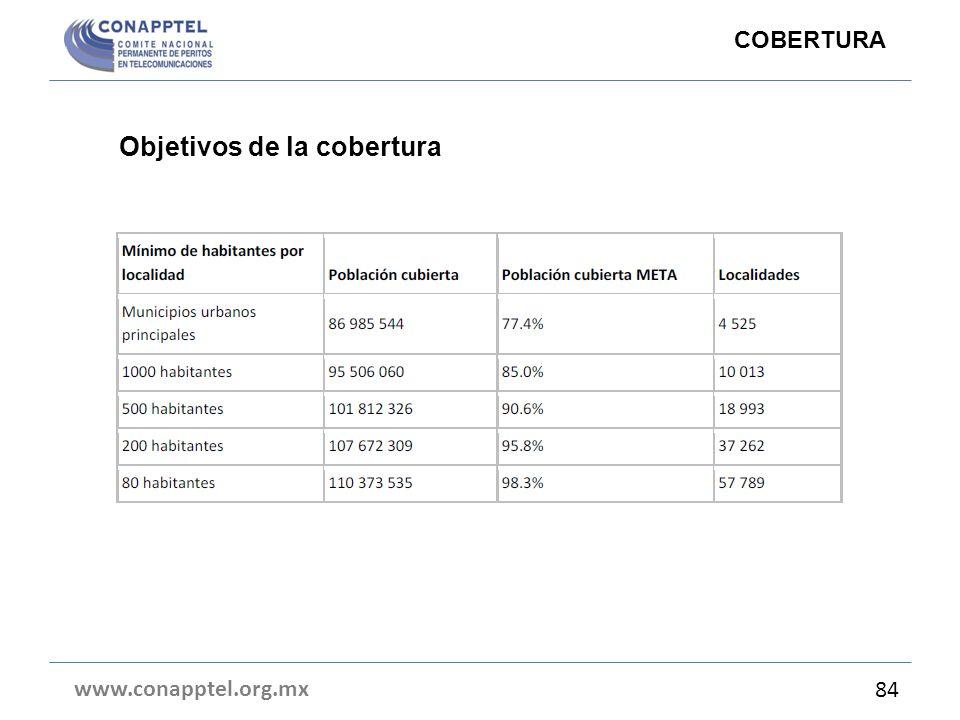 www.conapptel.org.mx 84 COBERTURA Objetivos de la cobertura