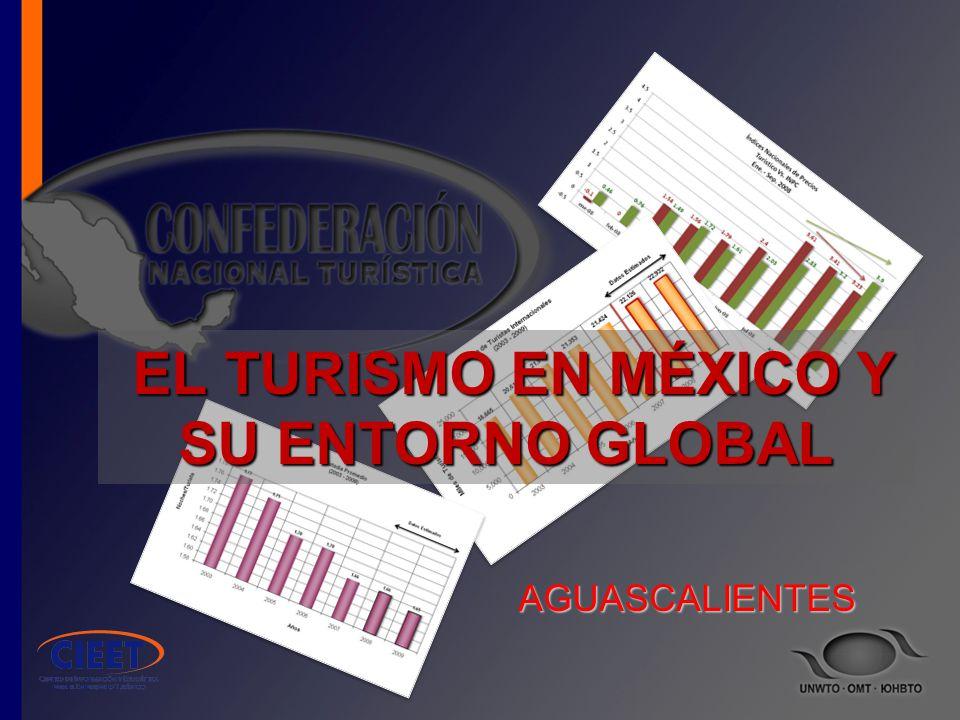 EL TURISMO EN MÉXICO Y SU ENTORNO GLOBAL EL TURISMO EN MÉXICO Y SU ENTORNO GLOBAL AGUASCALIENTES