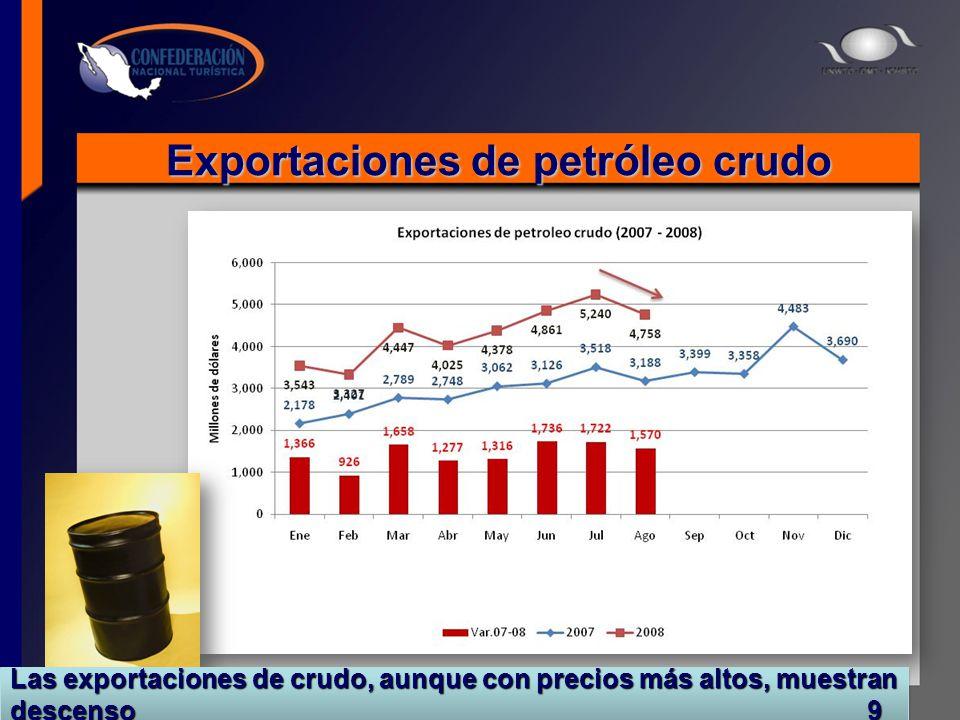 Exportaciones de petróleo crudo Fuente: INEGI Las exportaciones de crudo, aunque con precios más altos, muestran descenso 9