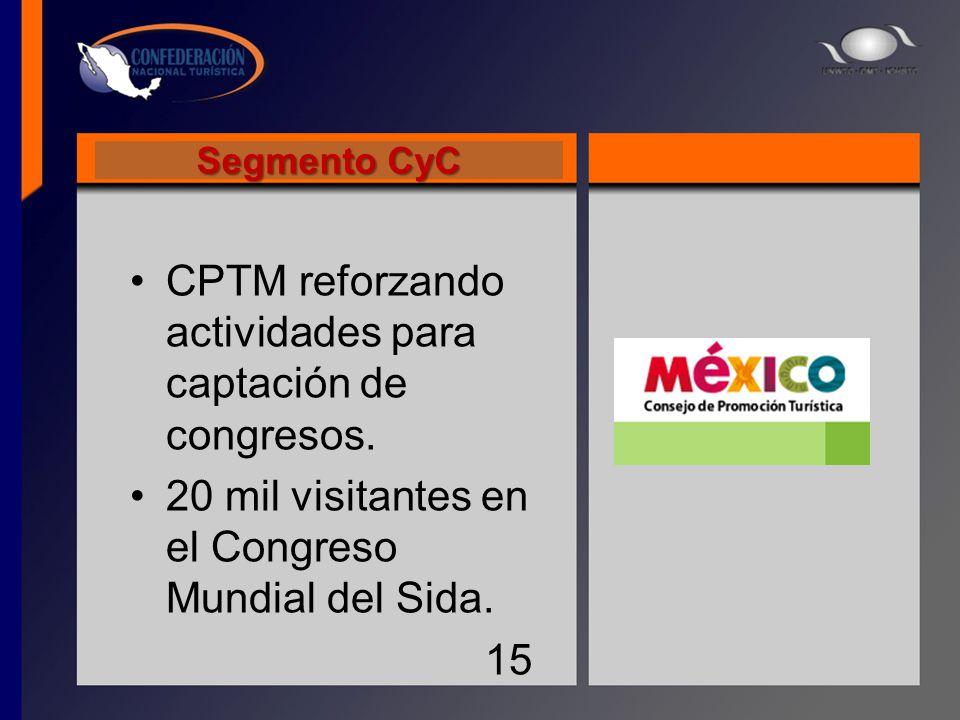 Segmento CyC CPTM reforzando actividades para captación de congresos. 20 mil visitantes en el Congreso Mundial del Sida. 15