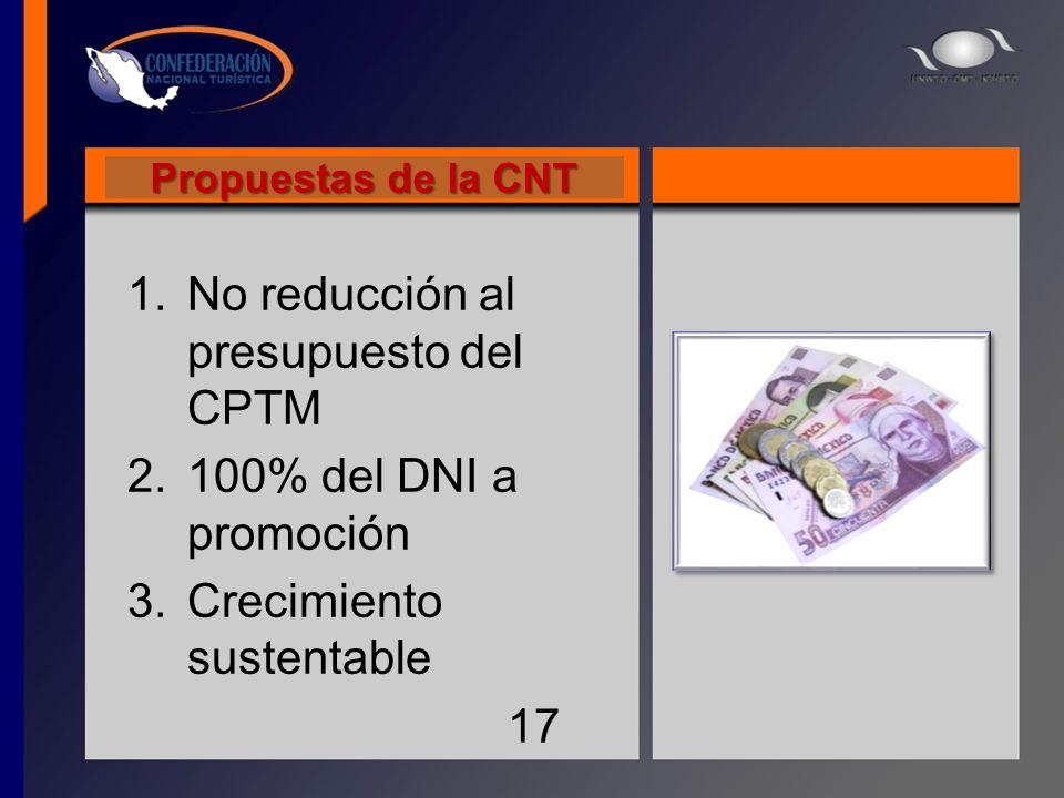 Propuestas de la CNT 1.No reducción al presupuesto del CPTM 2.100% del DNI a promoción 3.Crecimiento sustentable 17