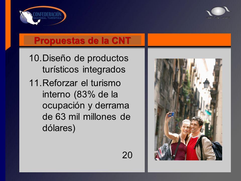 Propuestas de la CNT 10.Diseño de productos turísticos integrados 11.Reforzar el turismo interno (83% de la ocupación y derrama de 63 mil millones de