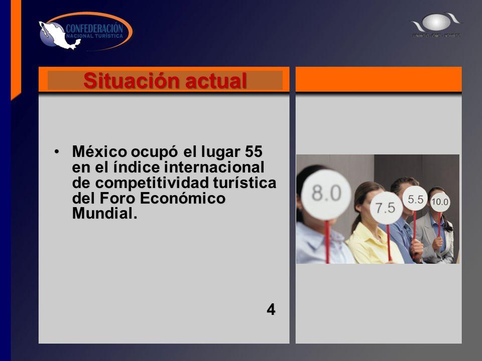Situación actual México ocupó el lugar 55 en el índice internacional de competitividad turística del Foro Económico Mundial.México ocupó el lugar 55 e