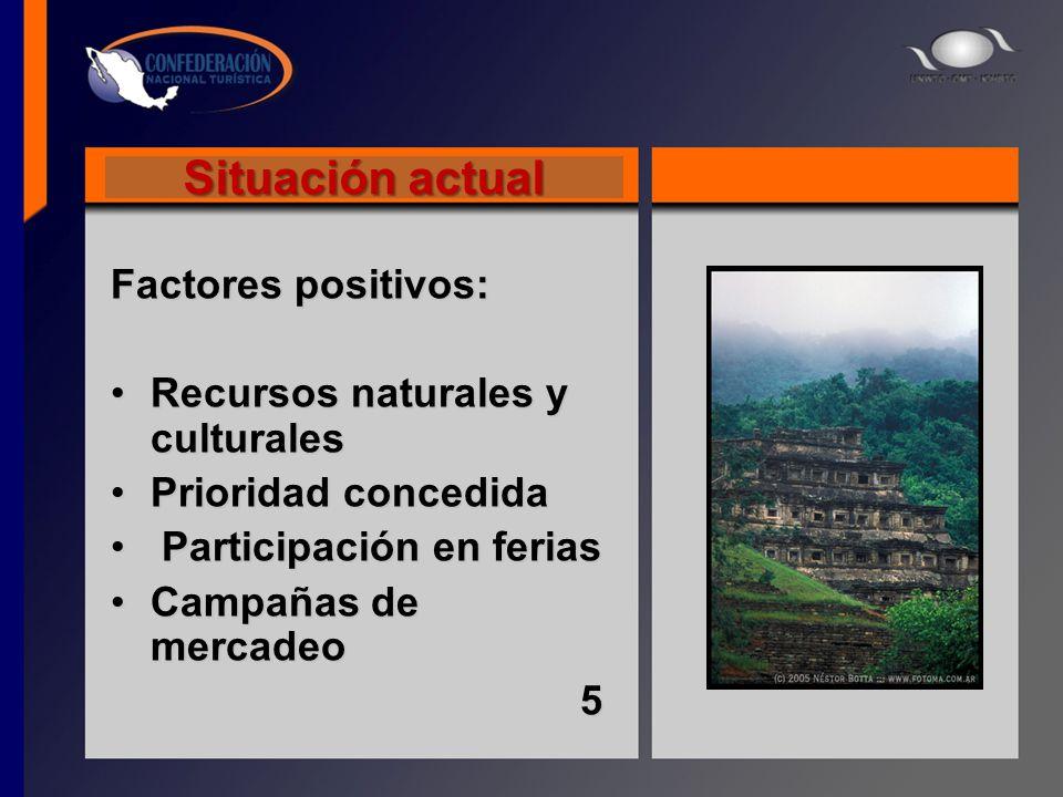 Situación actual Factores positivos: Recursos naturales y culturalesRecursos naturales y culturales Prioridad concedidaPrioridad concedida Participaci