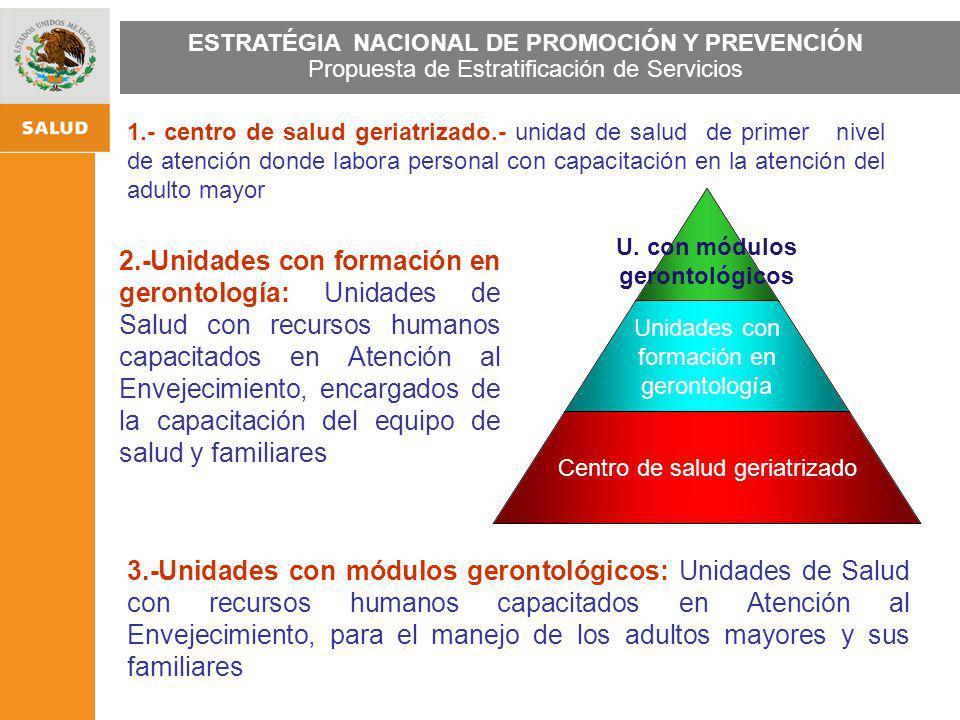 ESTRATEGIA NACIONAL DE PROMOCIÓN Y PREVENCIÓN PARA UNA MEJOR SALUD ESTRATÉGIA NACIONAL DE PROMOCIÓN Y PREVENCIÓN Propuesta de Estratificación de Servi