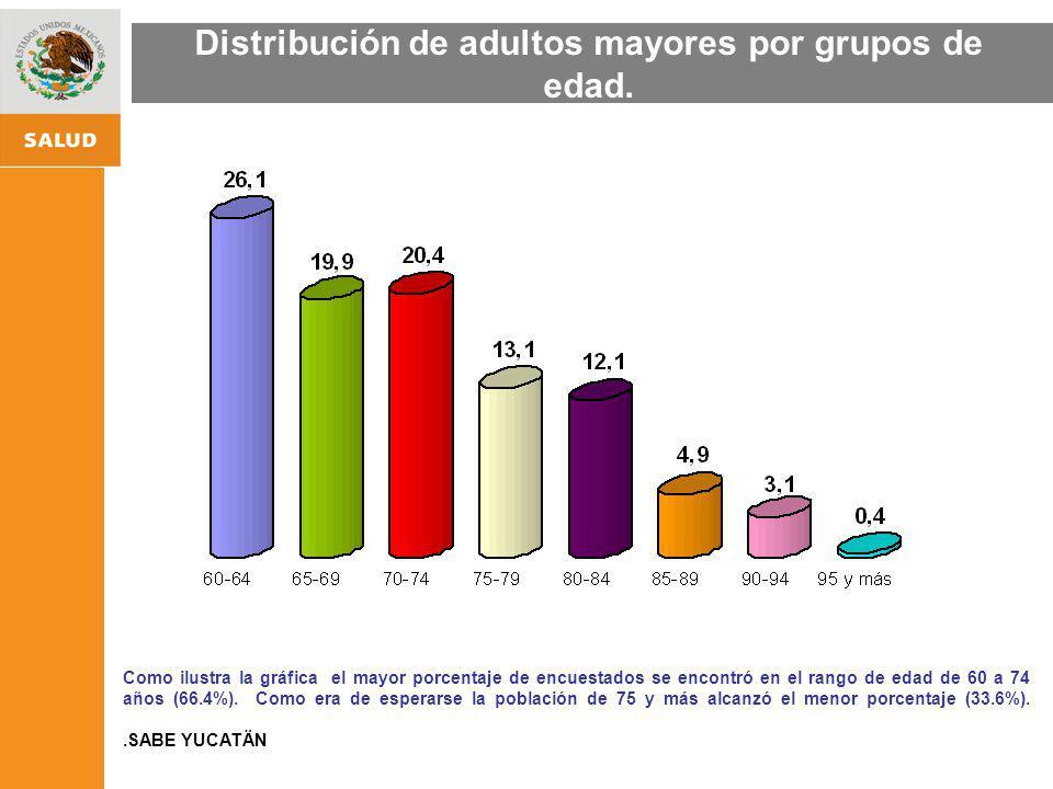 ESTRATEGIA NACIONAL DE PROMOCIÓN Y PREVENCIÓN PARA UNA MEJOR SALUD Distribución de adultos mayores por grupos de edad. Como ilustra la gráfica el mayo
