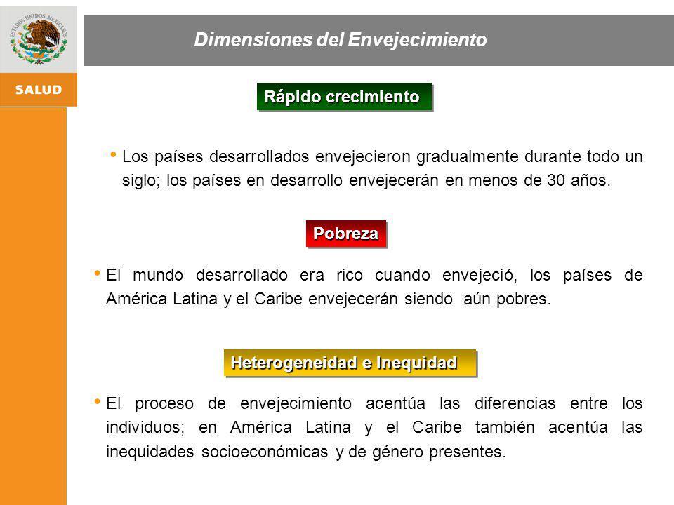 ESTRATEGIA NACIONAL DE PROMOCIÓN Y PREVENCIÓN PARA UNA MEJOR SALUD Proporción de población de 60 - 80 años y más.