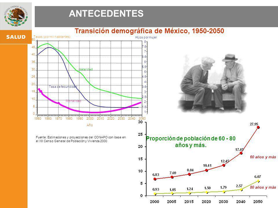 ESTRATEGIA NACIONAL DE PROMOCIÓN Y PREVENCIÓN PARA UNA MEJOR SALUD Proporción de población de 60 - 80 años y más. 80 años y más 60 años y más ANTECEDE