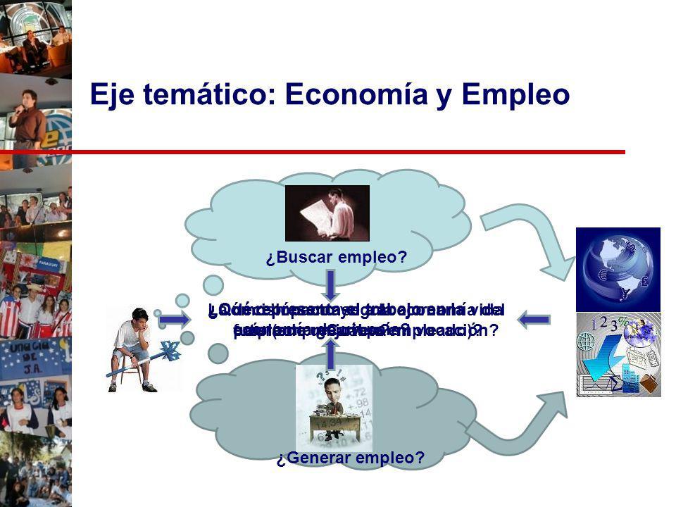 ¿Cómo impacto yo a la economía del país (empresario o empleado).