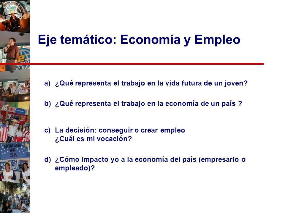 d)¿Cómo impacto yo a la economía del país (empresario o empleado).