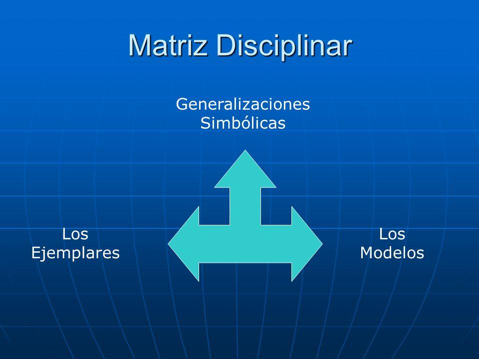 Matriz Disciplinar Generalizaciones Simbólicas Los Modelos Los Ejemplares