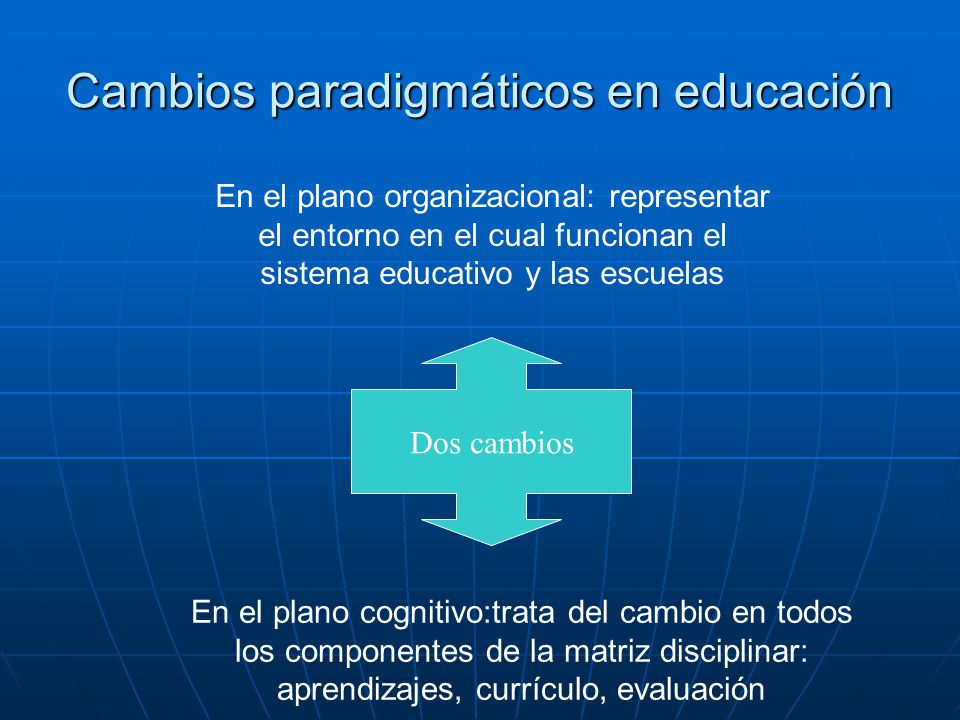 Cambios paradigmáticos en educación Dos cambios En el plano organizacional: representar el entorno en el cual funcionan el sistema educativo y las escuelas En el plano cognitivo:trata del cambio en todos los componentes de la matriz disciplinar: aprendizajes, currículo, evaluación