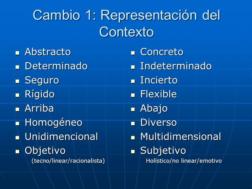 Cambio 1: Representación del Contexto Abstracto Abstracto Determinado Determinado Seguro Seguro Rígido Rígido Arriba Arriba Homogéneo Homogéneo Unidimencional Unidimencional Objetivo Objetivo(tecno/linear/racionalista) Concreto Concreto Indeterminado Indeterminado Incierto Incierto Flexible Flexible Abajo Abajo Diverso Diverso Multidimensional Multidimensional Subjetivo Subjetivo Holístico/no linear/emotivo