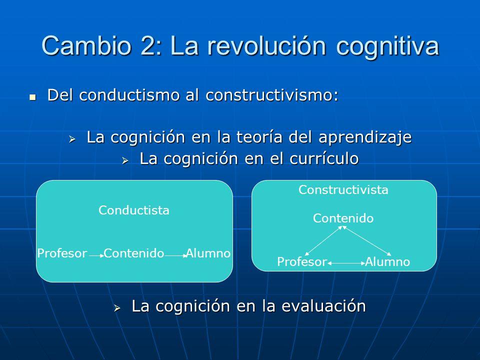 Cambio 2: La revolución cognitiva Del conductismo al constructivismo: Del conductismo al constructivismo: La cognición en la teoría del aprendizaje La cognición en la teoría del aprendizaje La cognición en el currículo La cognición en el currículo La cognición en la evaluación La cognición en la evaluación Conductista Profesor Contenido Alumno Constructivista Contenido Profesor Alumno