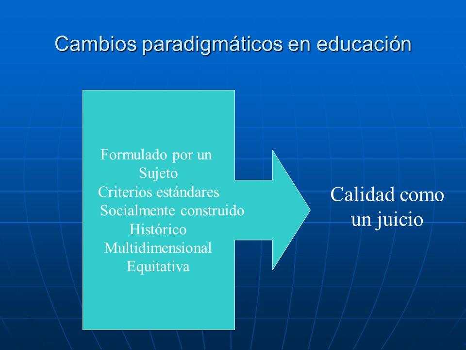 Cambios paradigmáticos en educación Formulado por un Sujeto Criterios estándares Socialmente construido Histórico Multidimensional Equitativa Calidad como un juicio