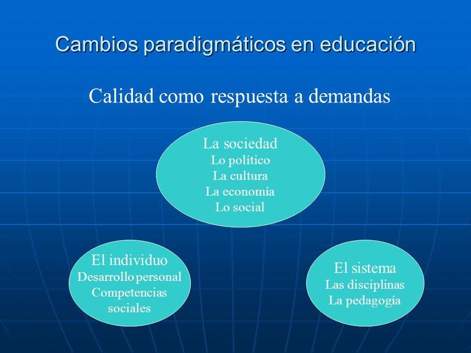 Cambios paradigmáticos en educación La sociedad Lo político La cultura La economía Lo social El individuo Desarrollo personal Competencias sociales El sistema Las disciplinas La pedagogía Calidad como respuesta a demandas