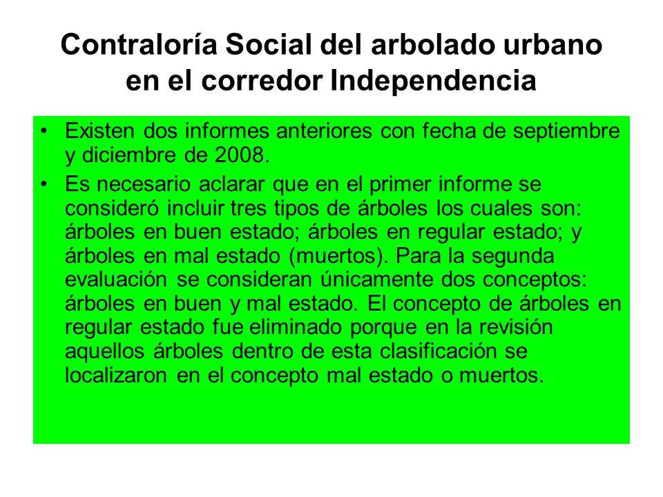 Contraloría Social del arbolado urbano en el corredor Independencia Existen dos informes anteriores con fecha de septiembre y diciembre de 2008. Es ne