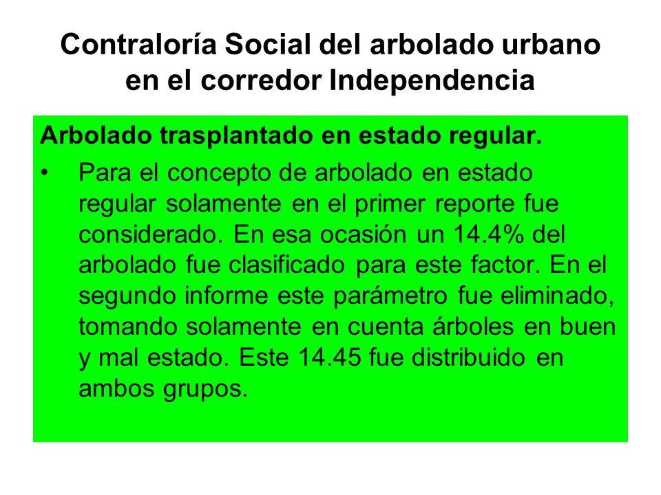 Contraloría Social del arbolado urbano en el corredor Independencia Arbolado trasplantado en estado regular. Para el concepto de arbolado en estado re