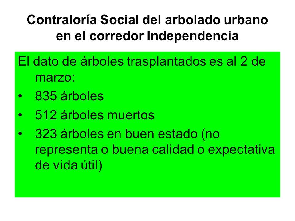 Contraloría Social del arbolado urbano en el corredor Independencia El dato de árboles trasplantados es al 2 de marzo: 835 árboles 512 árboles muertos