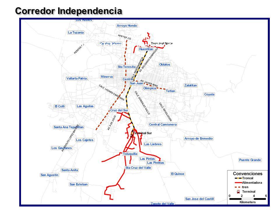 Corredor Independencia Incluye 27 estaciones y 2 terminales para la troncal de BRT y rutas alimentadoras a lo largo de alrededor de 16 Km. (aprox.)
