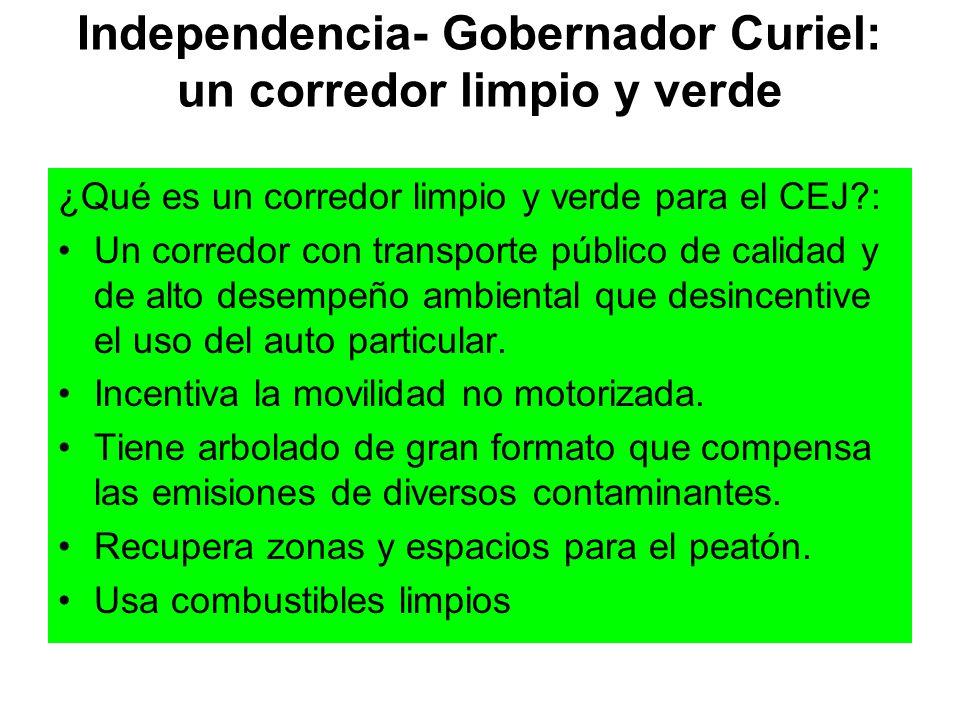 Independencia- Gobernador Curiel: un corredor limpio y verde ¿Qué es un corredor limpio y verde para el CEJ?: Un corredor con transporte público de ca