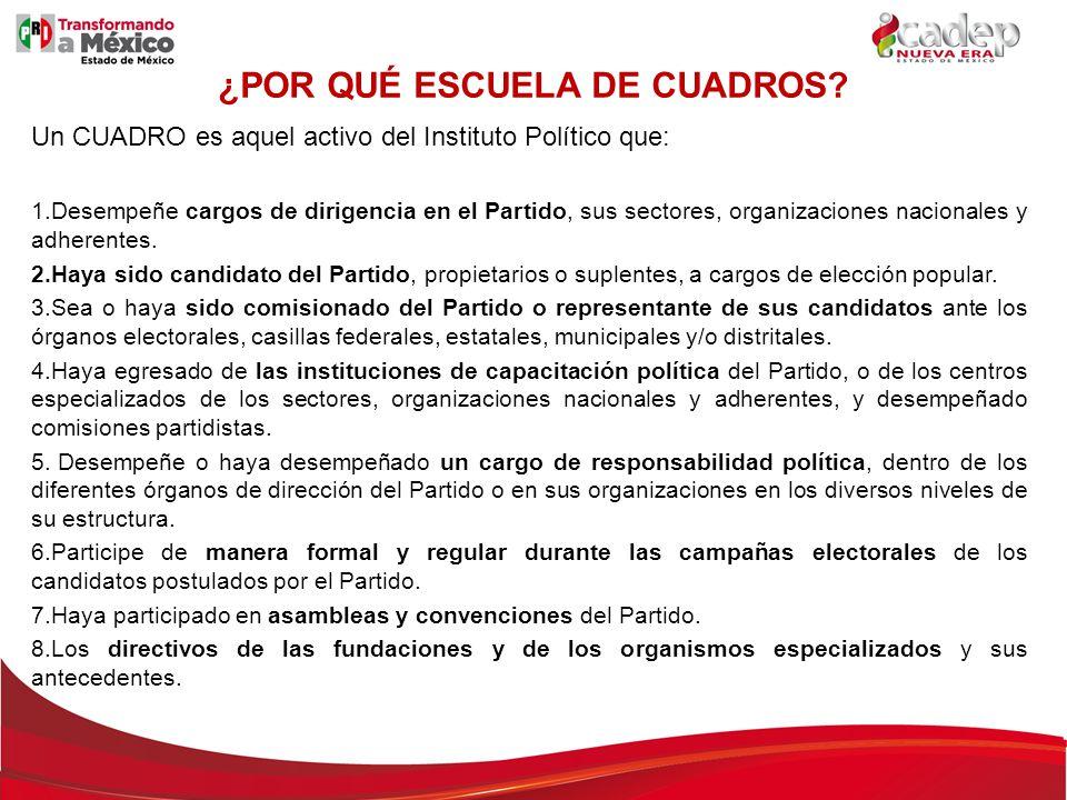 El Partido Revolucionario Institucional está integrado por ciudadanos mexicanos, hombres y mujeres, que se afilien individual y libremente y suscriban los Documentos Básicos del Partido.