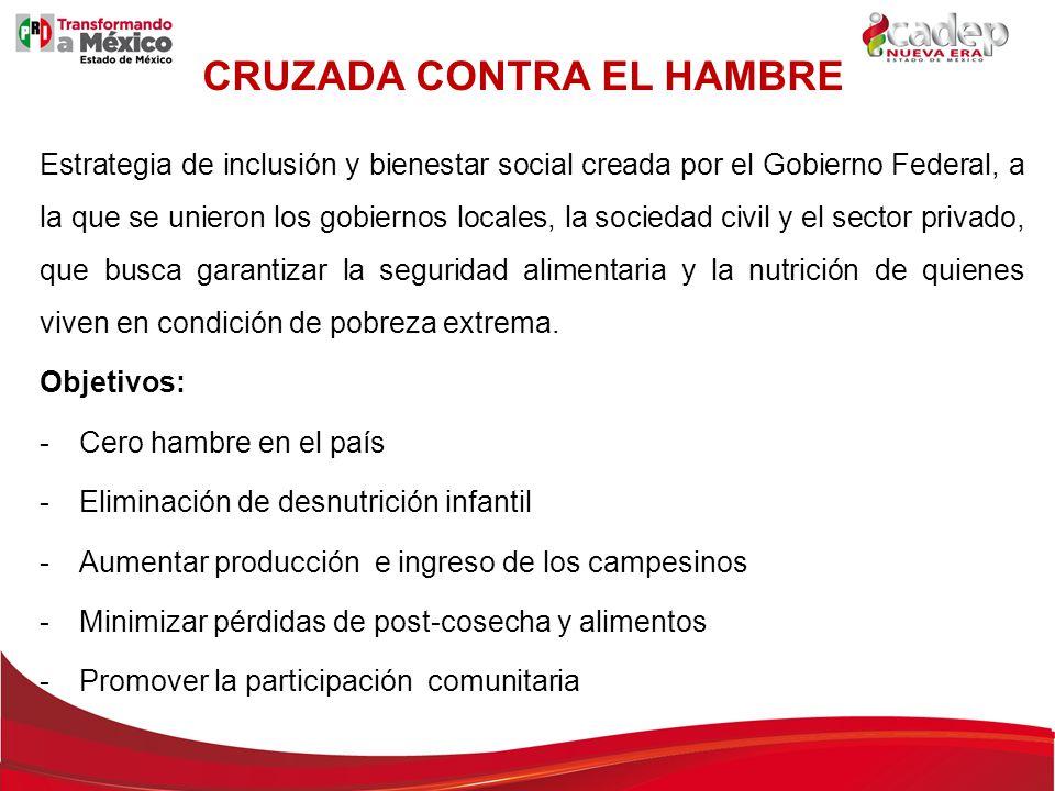 Estrategia de inclusión y bienestar social creada por el Gobierno Federal, a la que se unieron los gobiernos locales, la sociedad civil y el sector pr