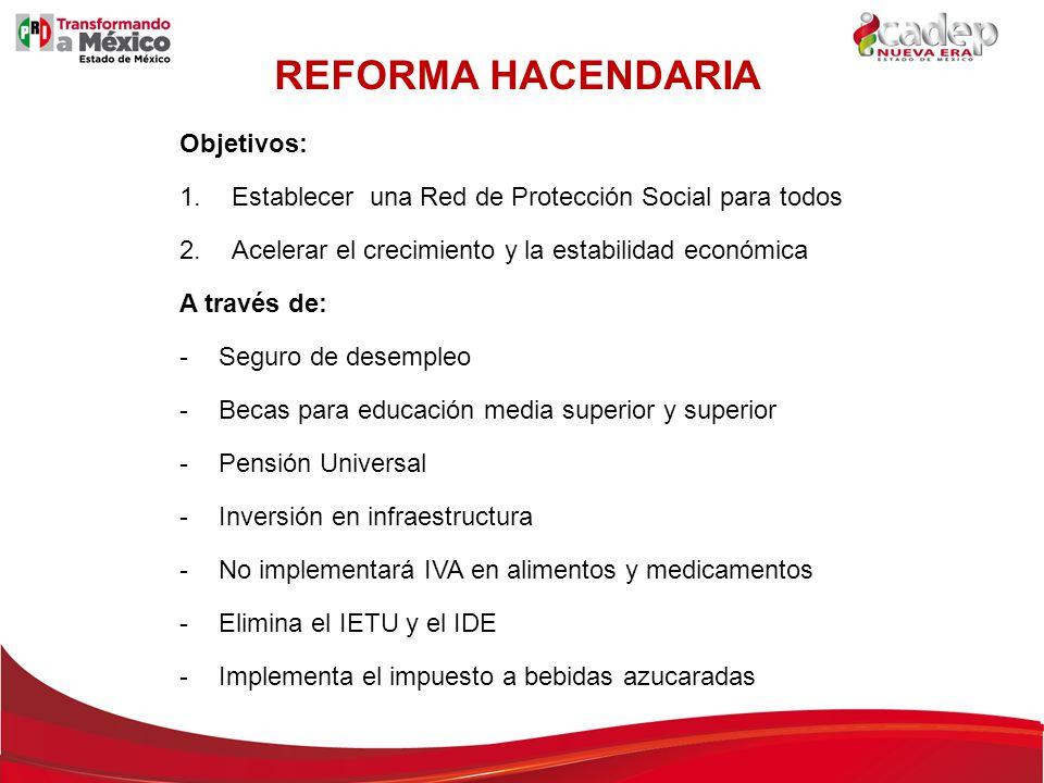 Objetivos: 1.Establecer una Red de Protección Social para todos 2.Acelerar el crecimiento y la estabilidad económica A través de: -Seguro de desempleo