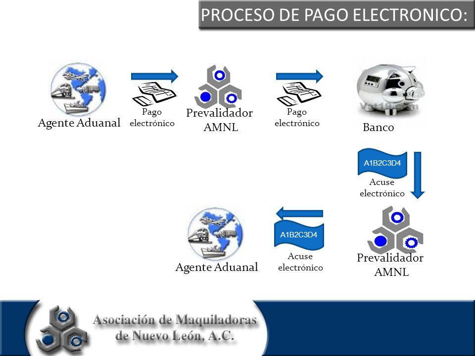 PROCESO DE PAGO ELECTRONICO: Agente Aduanal Pago electrónico Prevalidador AMNL Prevalidador AMNL Agente Aduanal Acuse electrónico A1B2C3D4 Acuse elect