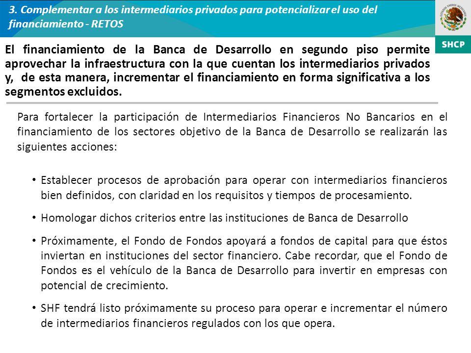 Para fortalecer la participación de Intermediarios Financieros No Bancarios en el financiamiento de los sectores objetivo de la Banca de Desarrollo se