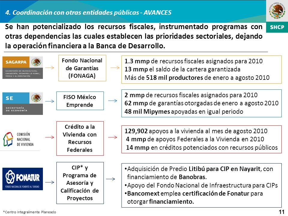 4. Coordinación con otras entidades públicas - AVANCES 11 Se han potencializado los recursos fiscales, instrumentado programas con otras dependencias